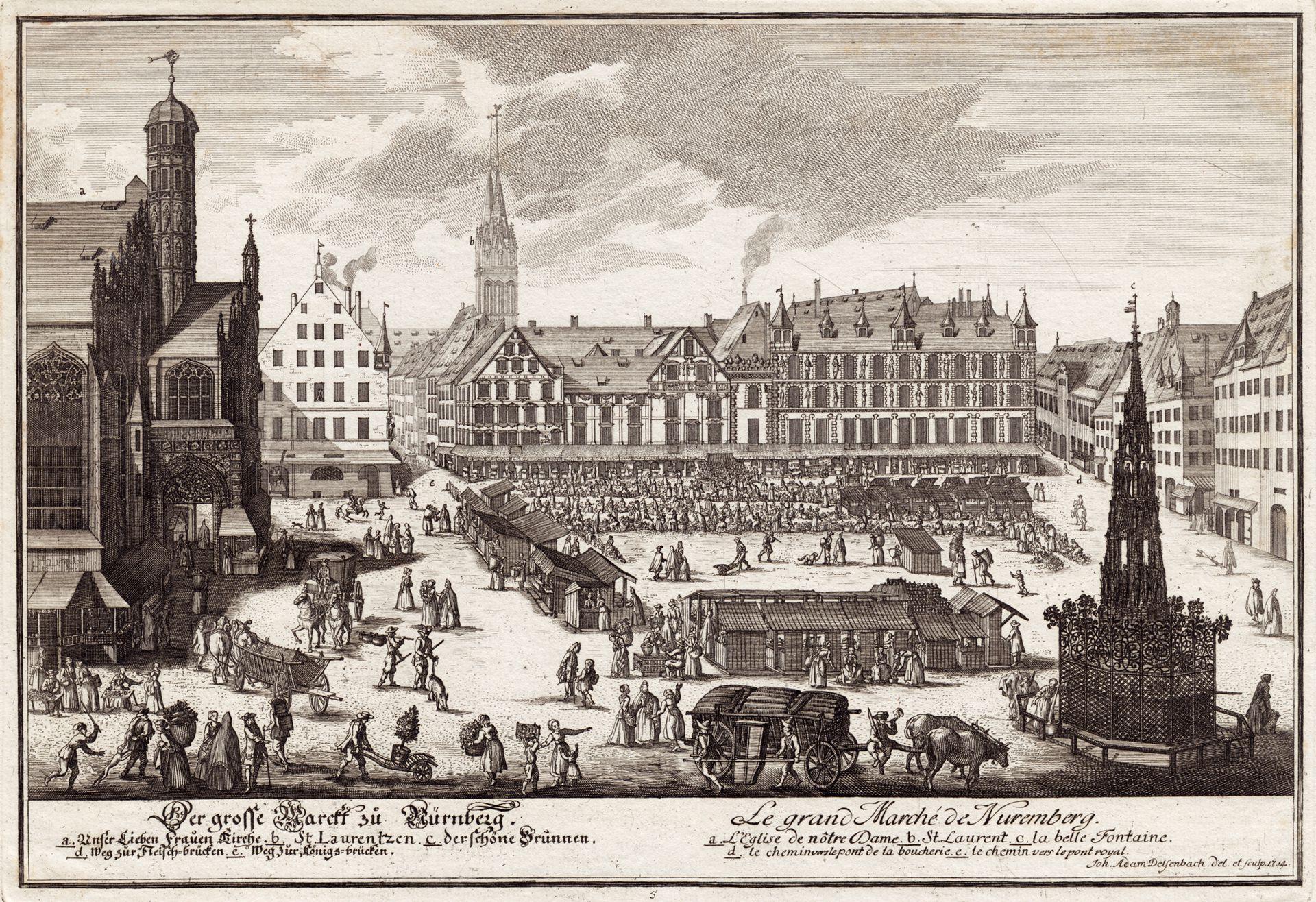 Der Grosse Markt zu Nürnberg Gesamtansicht