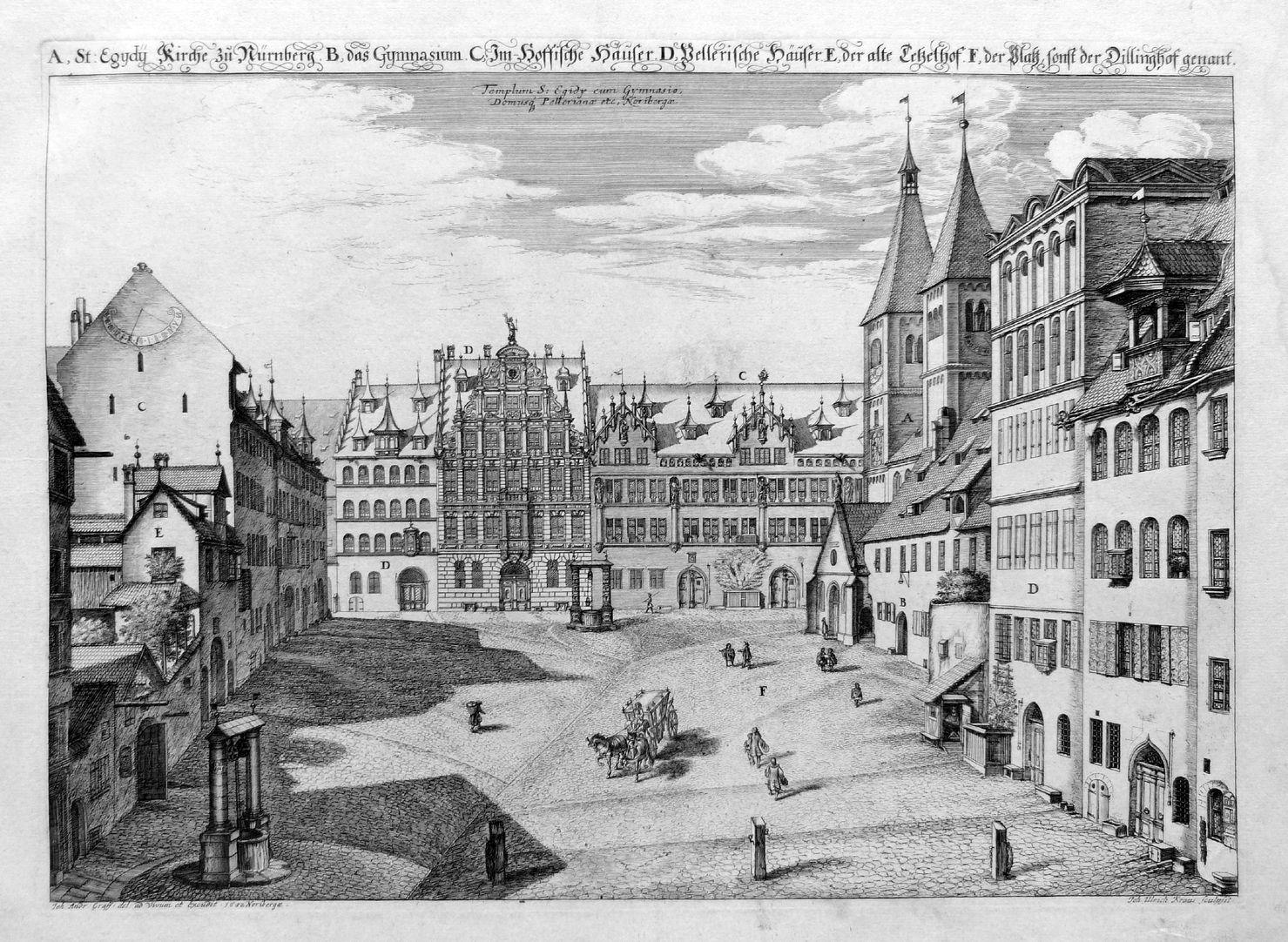 """""""Urbis Norimbergensis Insigniorum Templorum …"""" Egidienkirche und Platz Gesamtansicht"""
