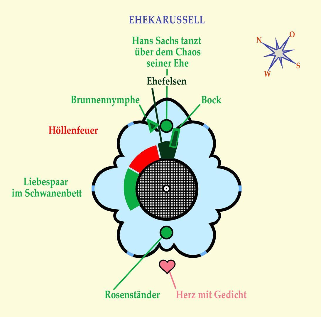"""Ehekarussell / Hans-Sachs-Brunnen Lageplan: Karussellwagen """"Schwanenwagen"""""""