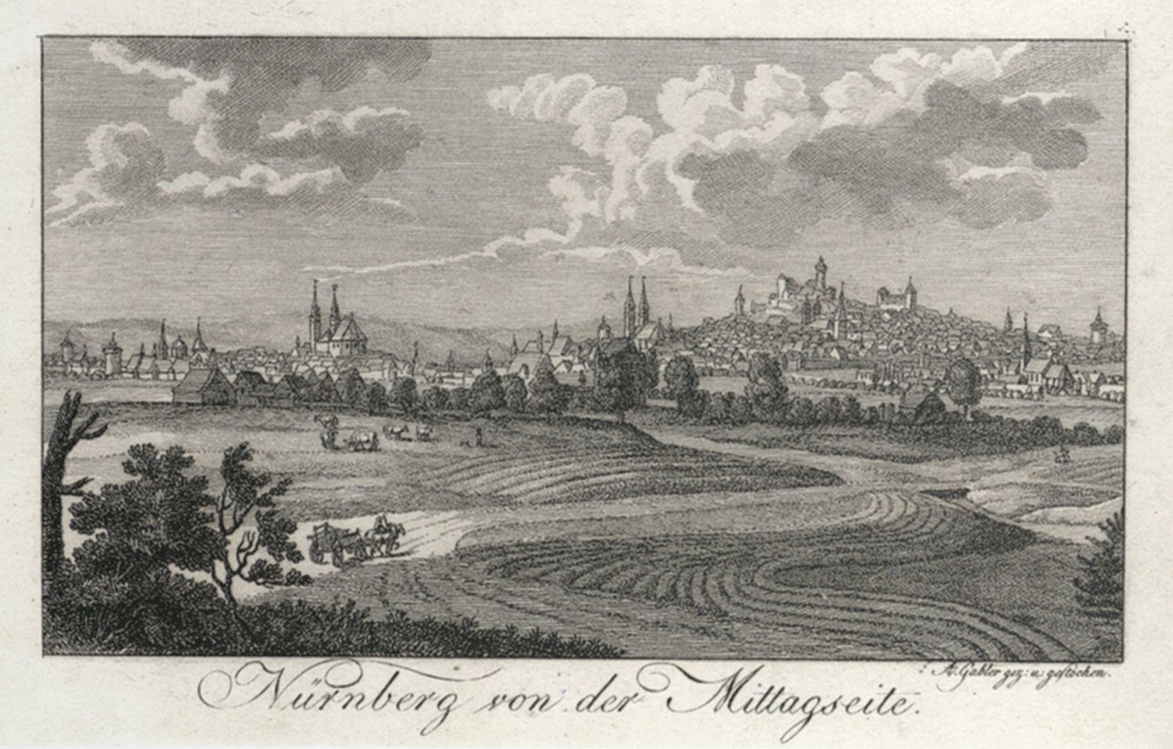 """Tasse mit Nürnberg-Ansicht von """"der Mittagsseite"""" (Süden) Vorlage von Ambrosius Gabler (1762–1834): Nürnberg von der Mittagseite. Radierung, 1809."""