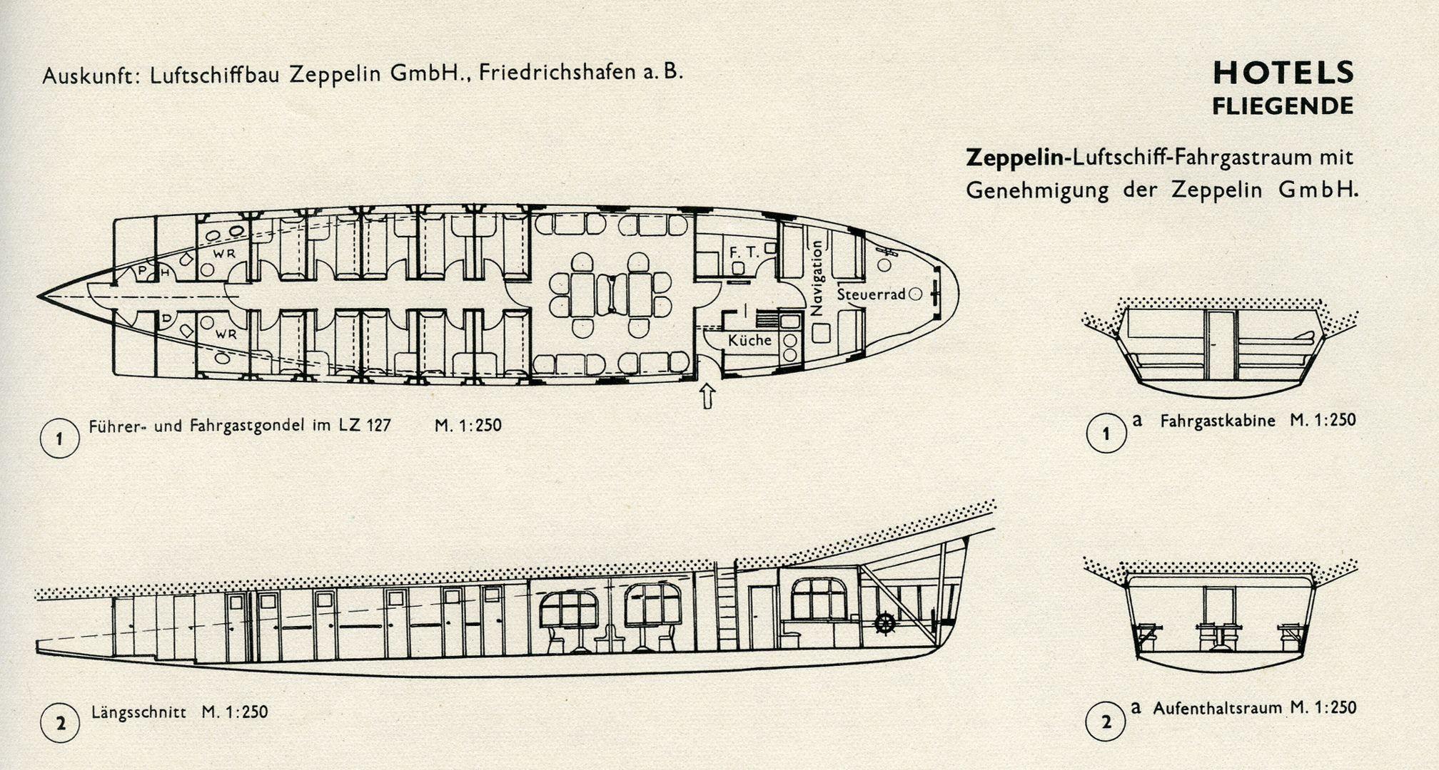 HOTELS / FLIEGENDE Luftschiff- Fahrgastraum