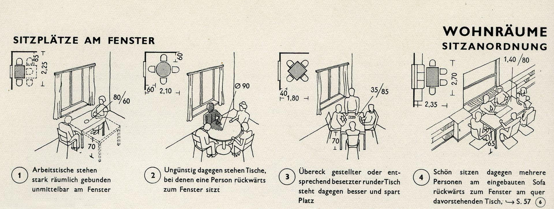 WOHNRÄUME / SITZORDNUNG Sitzplätze am Fenster