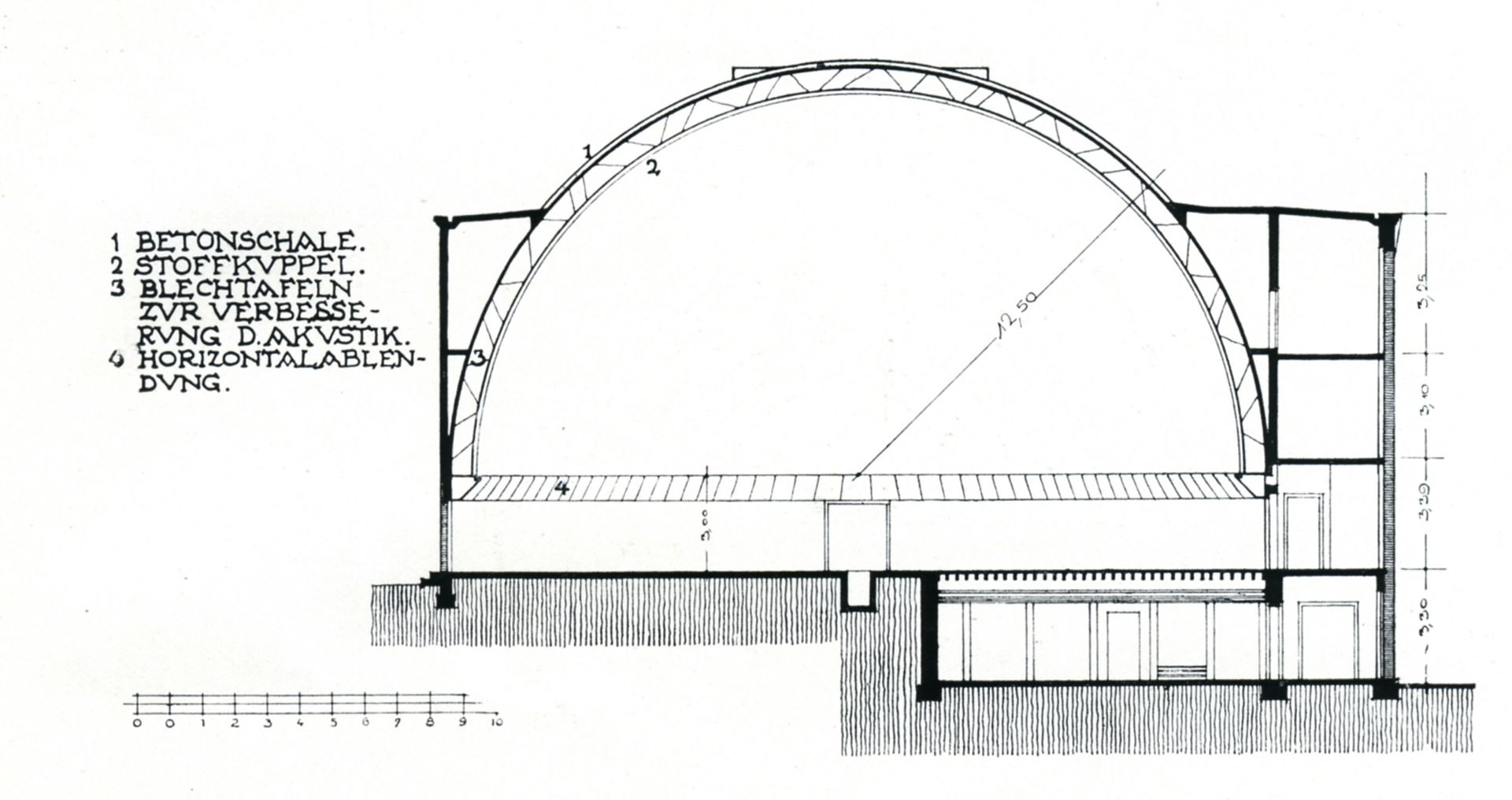 """Planetarium Lotschnitt Nord-Süd / Foto aus: """"Otto Ernst Schweizer"""", F. E. Hübsch Verlag"""