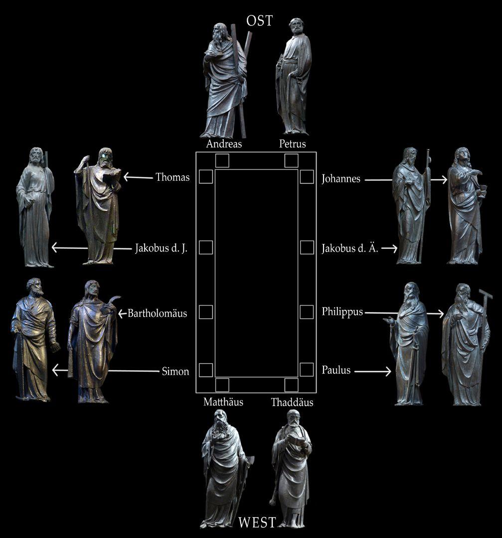 Sebaldusgrab Verteilung der Apostel