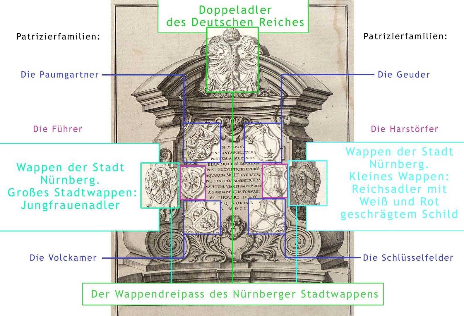 Kanzeln der Museumsbrücke mit Inschriften westliche KAnzel
